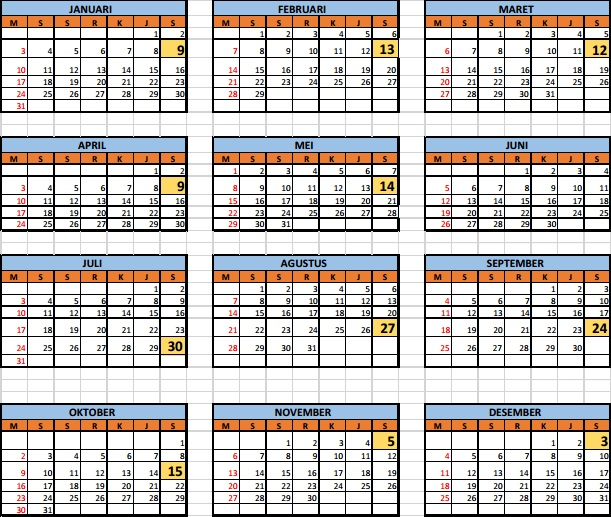 Kalender Wisuda Universitas Brawijaya 2016